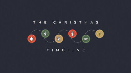 The Christmas Timeline
